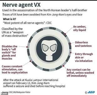 effetti gas nervino