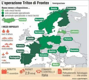 TRITON DI FRONTEX