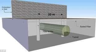 progetto darkpulse technologies of arizona