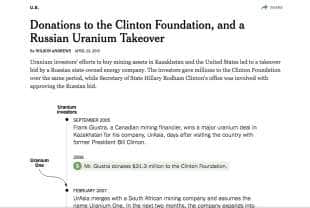 le donazioni alla fondazione clinton dal business dell uranio