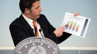 RENZI JOBS ACT 2