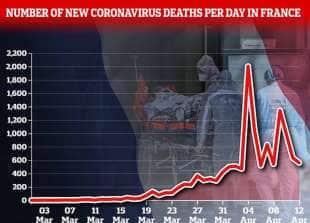 coronavirus francia 1