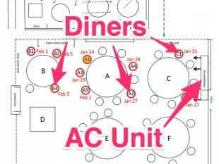 flusso aria condizionata ristorante coronavirus cina