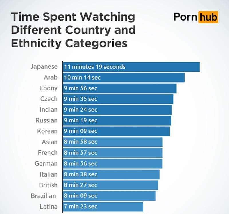 hardcore bianco porno