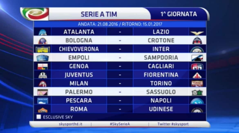 Palermo Calcio Calendario.Calendari Serie A Partenza Dura Per La Juve Subito Contro
